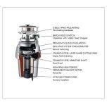 1 HP Pro 3 Bolt Mount, Batch Feed Disposal Photo #3