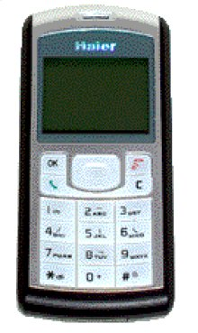 Dual Band GSM (850/1900Mhz)