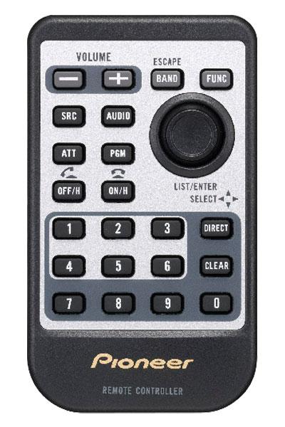 Card Remote Control