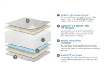 Serta iComfort Dawn Mist Crib and Toddler Mattress - iComfort Dawn Mist Crib and Toddler Mattress