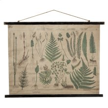 Botanical Rolled Antique Canvas Wall Decor.