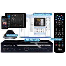Master Controller Kit: Includes Master Controller, ZigBee Wireless IR Universal Handheld Remote and ZigBee Wireless to RS-232 Tx & Rx