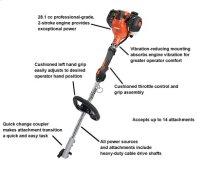 PAS-280 Pro Attachment Series Power Source -