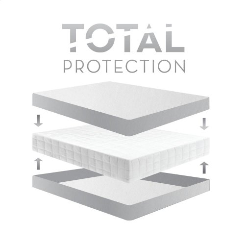 EncaseHD Mattress Protector - Twin