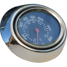 Lid Thermometer