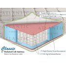 """Classic Pocket Coil Mattress 6"""" Twin Product Image"""