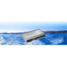 6/5/4/3 Channel Class D Amplifier