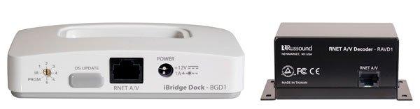 BGK-1 iBridge Dock Kit
