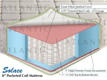 Solace Pocketed Coil Mattress 8 inch Full