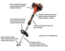 PAS-266 Pro Attachment Series Power Source -