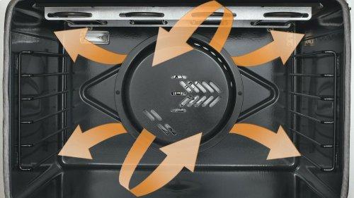 60-Inch Pro Grand® Commercial Depth Dual Fuel Range