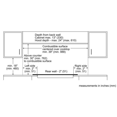 Benchmark® electric hob 36'' NETP668SUC