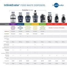 Badger 5XT Garbage Disposal, 1/2 HP