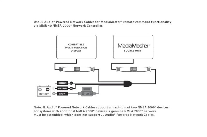 MMCPN2K6 in by JL Audio in Greenville, SC - Powered Network