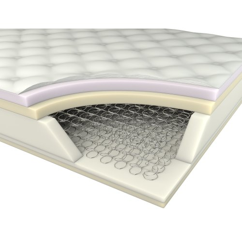 Bryce Plush Tight Top Full Mattress