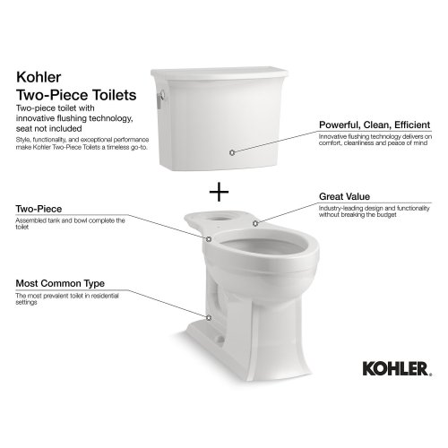 White Two-piece Round-front 1.28 Gpf Toilet With Class Five Flushing Technology and Left-hand Trip Lever, Seat Not Included