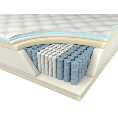 Sequoia Firm Tight Top Twin Mattress