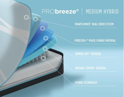 TEMPUR-breeze - PRObreeze - Medium Hybrid - Split Cal King