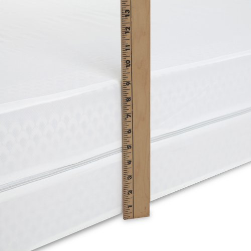 Sleep Calm 2-Piece Bed Bug Prevention Pack with Mattress and Zippered Box Spring Encasement, Full
