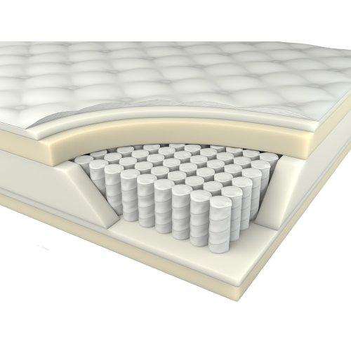 Olympic Firm Tight Top Queen Mattress