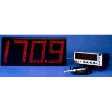 SPL Display for AudioControl Analyzers