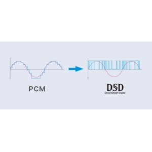 Give all PCM music the DSD treatment with the DSD Remastering Engine