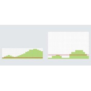 Pulse height volume