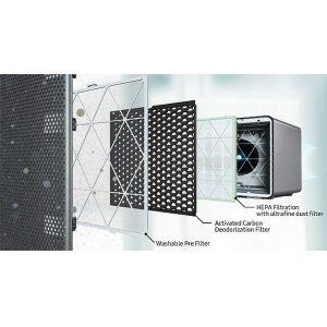 True HEPA Filtration System