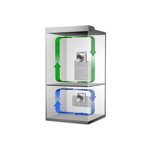 Twin Cooling System(R)