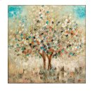 Seasons Handpainted Oil Canvas Product Image