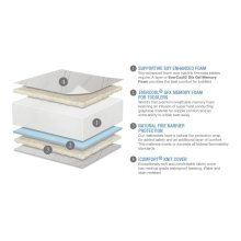 Serta® iComfort® Harmony Firm Foam Crib and Toddler Mattress - iComfort Harmony Firm Foam Crib and Toddler Mattress