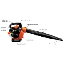 ECHO PB-255 Easy Starting Low Noise Handheld Leaf Blower