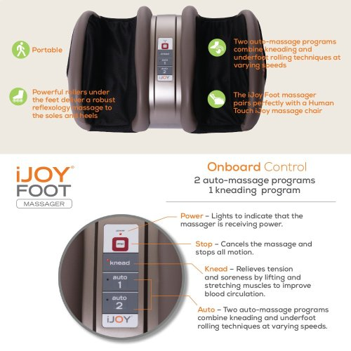 iJoy Foot - 200-IJOYFOOT-001