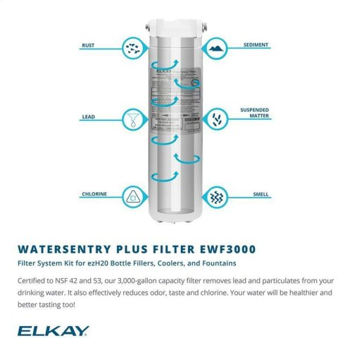 WaterSentry Plus Filter System Kit (Bottle Fillers)