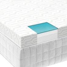 2.5 Inch Liquid Gel Mattress Topper Queen