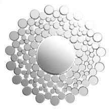 Plot Mirror Clear
