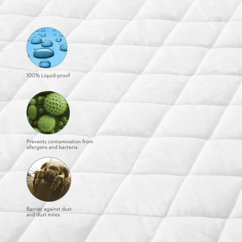 Quilt Tite® Mattress Protector Full