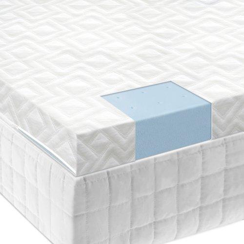 2.5 Inch Gel Memory Foam Mattress Topper Full