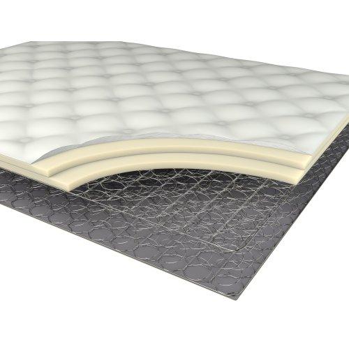 Brazos Medium Pillow Top Mattress
