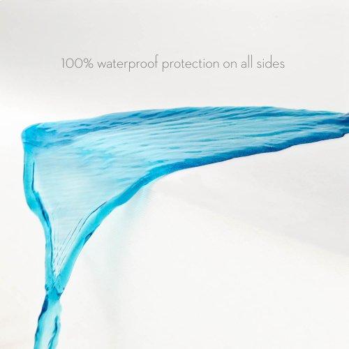 Encase® Omniphase® Mattress Protector Split King